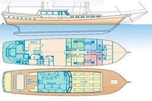 Viaje para Navegar en Goleta - Plano
